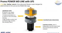 POWER WD Line sa UFS sustavom filtriranja - akcija GHIBLI !